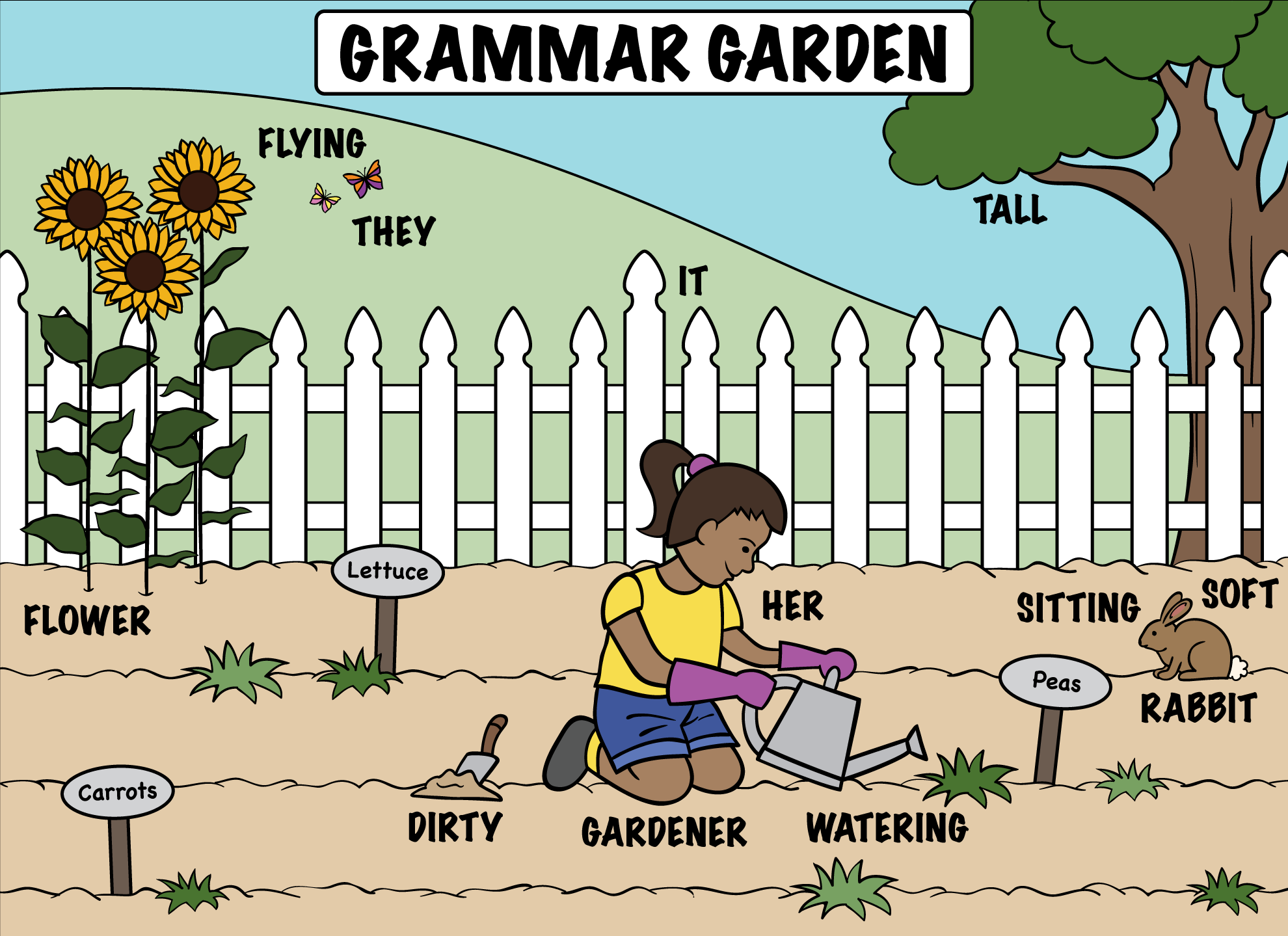 Grammar Garden Activity