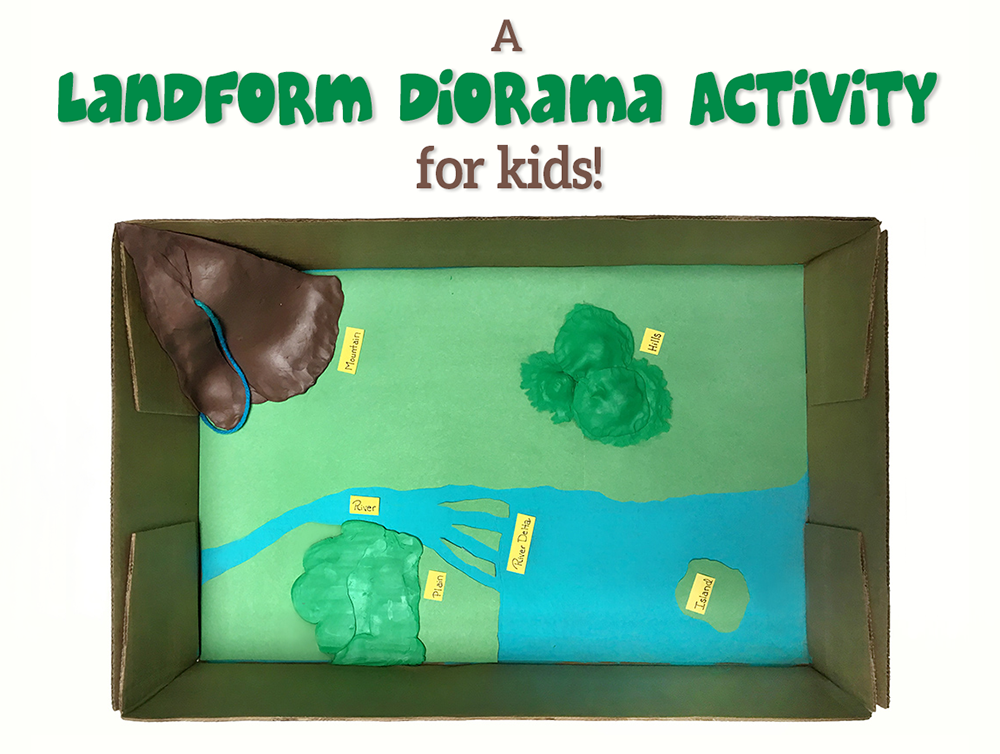 Landforms Activity for Kids