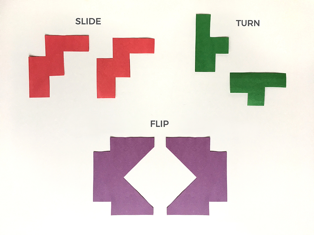Flips, Slides, and Turns Activity